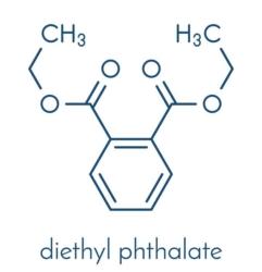 phthalate perfume